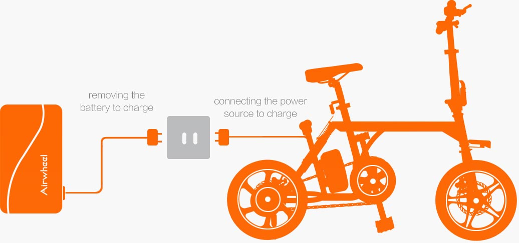 r3 electric assist bike